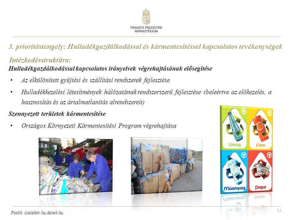 14 Hulladékgazdálkodással kapcsolatos irányelvek végrehajtásának elősegítése Az elkülönített gyűjtési és szállítási rendszerek fejlesztése Hulladékkez