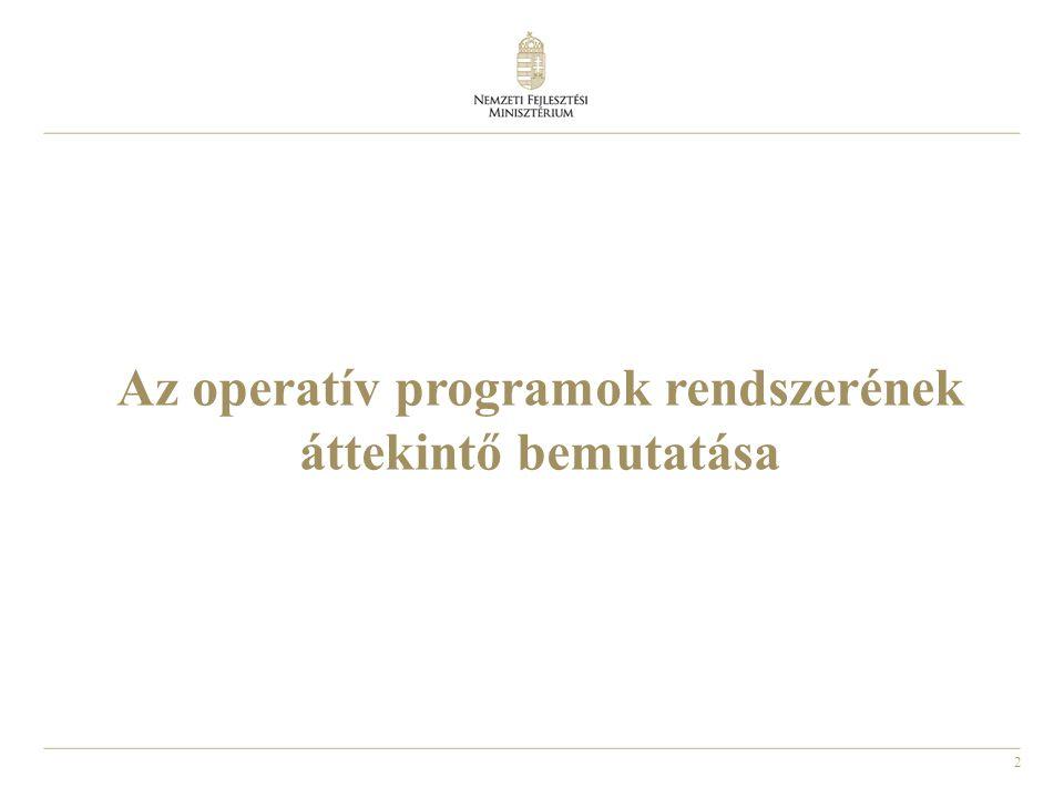 23 Az operatív programok energetikai prioritásainak forrásai: Környezeti és Energiahatékonysági Operatív Program 5.
