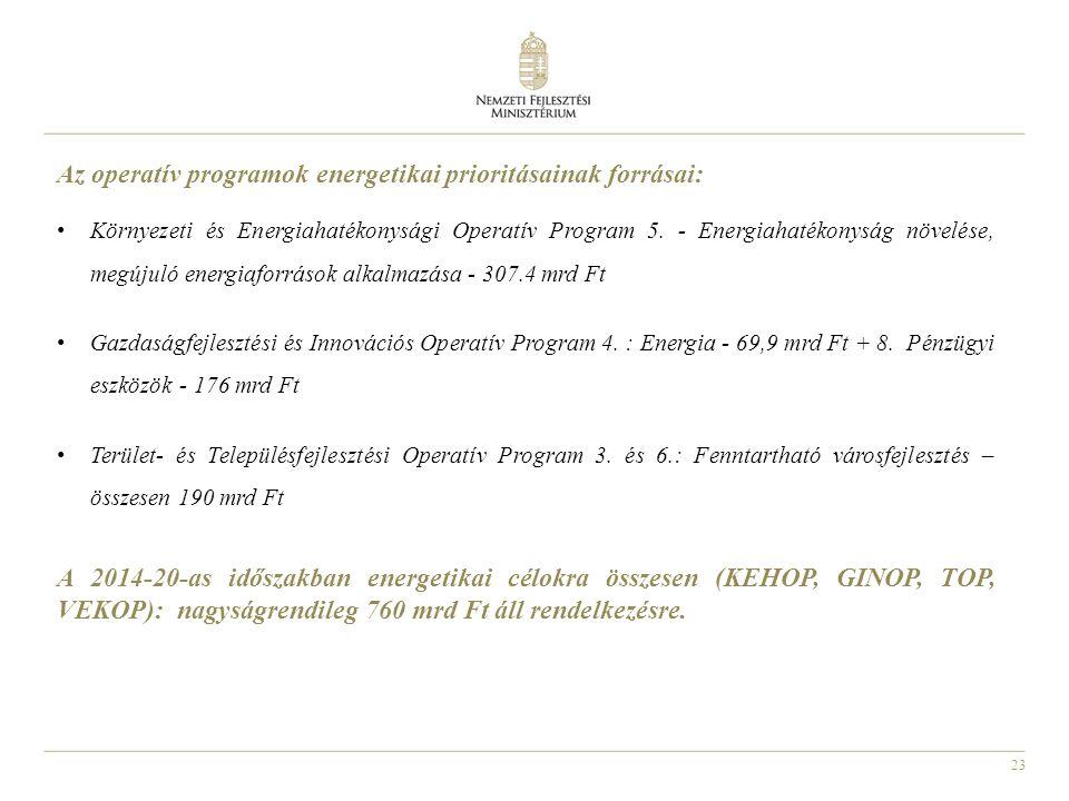 23 Az operatív programok energetikai prioritásainak forrásai: Környezeti és Energiahatékonysági Operatív Program 5. - Energiahatékonyság növelése, meg