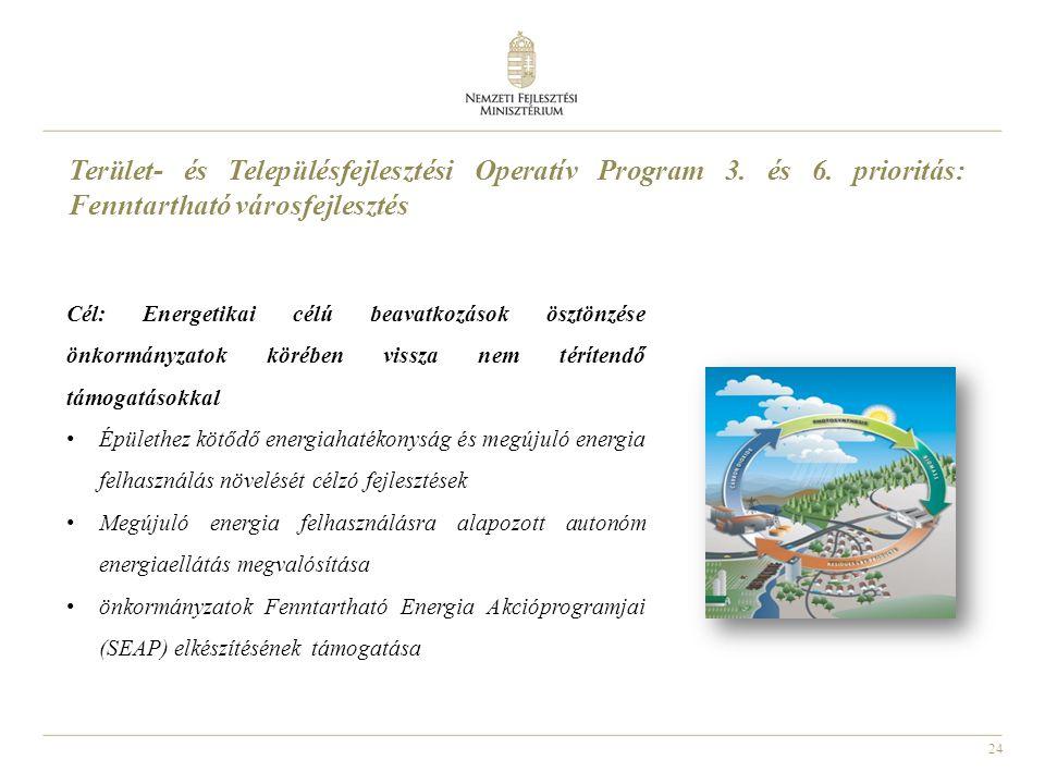 24 Cél: Energetikai célú beavatkozások ösztönzése önkormányzatok körében vissza nem térítendő támogatásokkal Épülethez kötődő energiahatékonyság és me