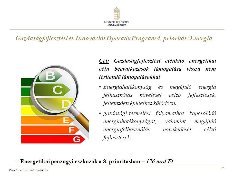 25 Gazdaságfejlesztési és Innovációs Operatív Program 4. prioritás: Energia Cél: Gazdaságfejlesztést élénkítő energetikai célú beavatkozások támogatás