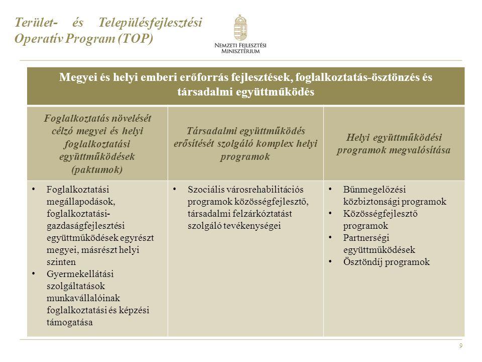 9 Terület- és Településfejlesztési Operatív Program (TOP) Megyei és helyi emberi erőforrás fejlesztések, foglalkoztatás-ösztönzés és társadalmi együtt