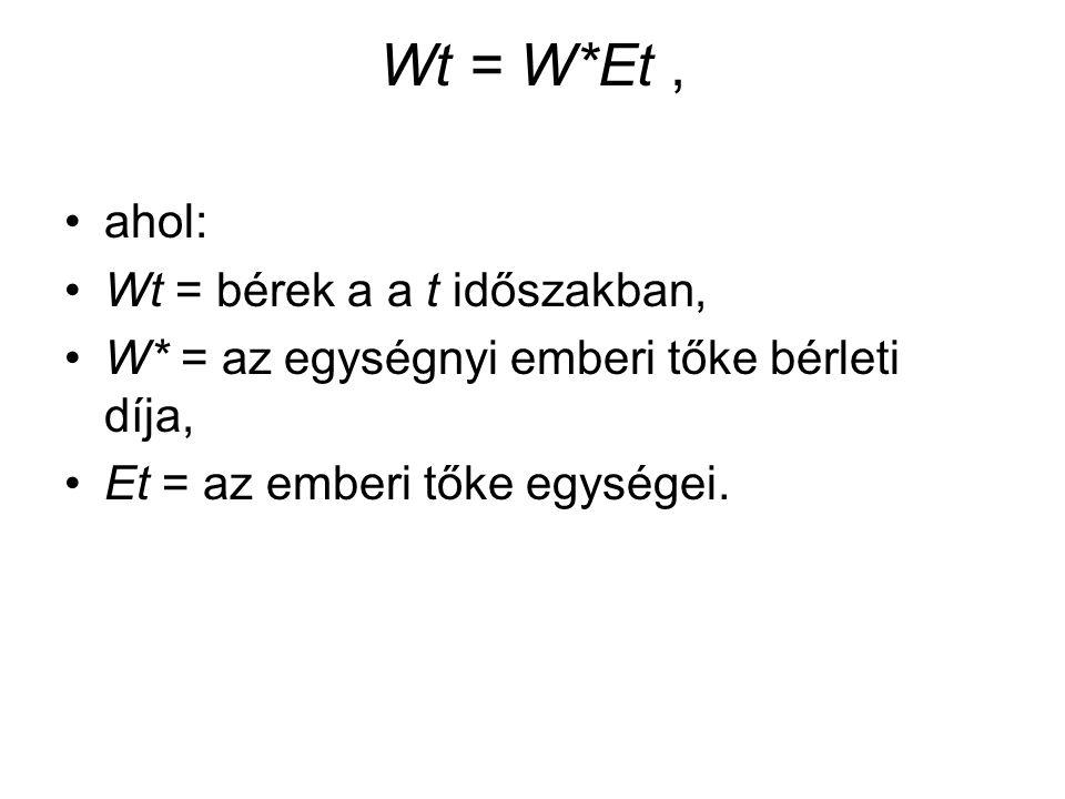 Wt = W*Et, ahol: Wt = bérek a a t időszakban, W* = az egységnyi emberi tőke bérleti díja, Et = az emberi tőke egységei.