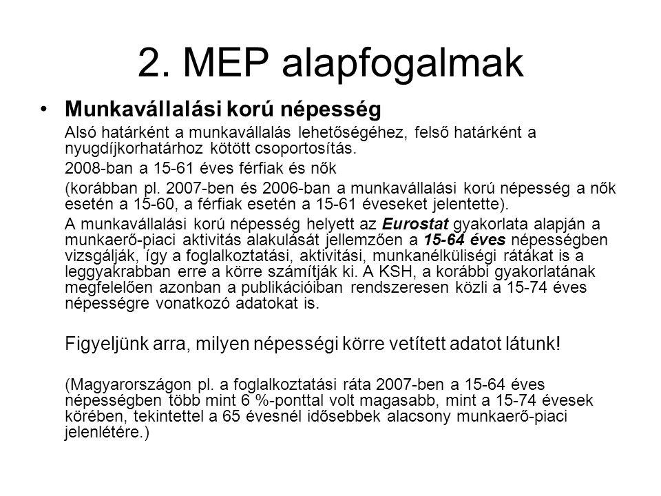 2. MEP alapfogalmak Munkavállalási korú népesség Alsó határként a munkavállalás lehetőségéhez, felső határként a nyugdíjkorhatárhoz kötött csoportosít