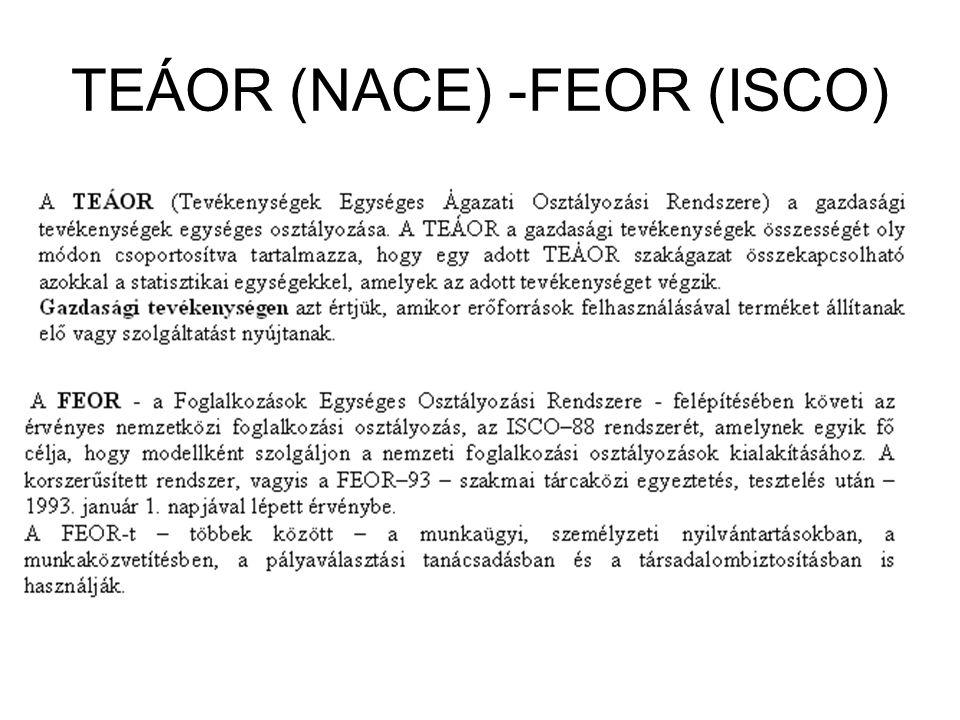 TEÁOR (NACE) -FEOR (ISCO)