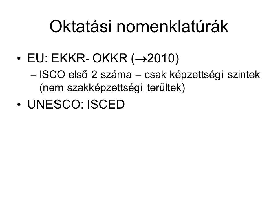 Oktatási nomenklatúrák EU: EKKR- OKKR (  2010) –ISCO első 2 száma – csak képzettségi szintek (nem szakképzettségi terültek) UNESCO: ISCED