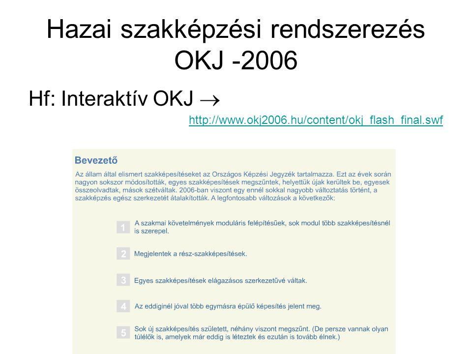 Hazai szakképzési rendszerezés OKJ -2006 Hf: Interaktív OKJ  http://www.okj2006.hu/content/okj_flash_final.swf