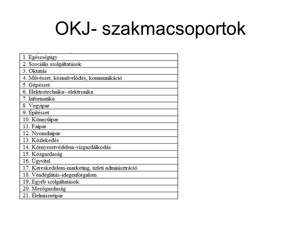 OKJ- szakmacsoportok