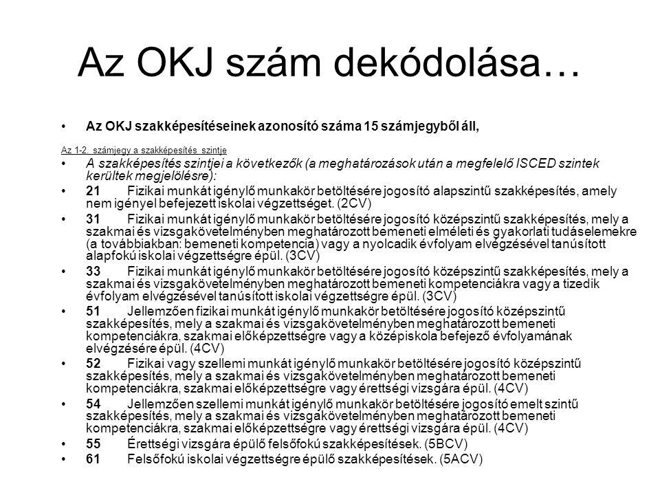 Az OKJ szám dekódolása… Az OKJ szakképesítéseinek azonosító száma 15 számjegyből áll, Az 1-2. számjegy a szakképesítés szintje A szakképesítés szintje