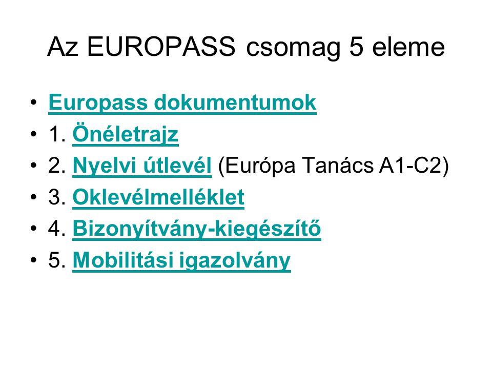 Az EUROPASS csomag 5 eleme Europass dokumentumok 1. ÖnéletrajzÖnéletrajz 2. Nyelvi útlevél (Európa Tanács A1-C2)Nyelvi útlevél 3. OklevélmellékletOkle