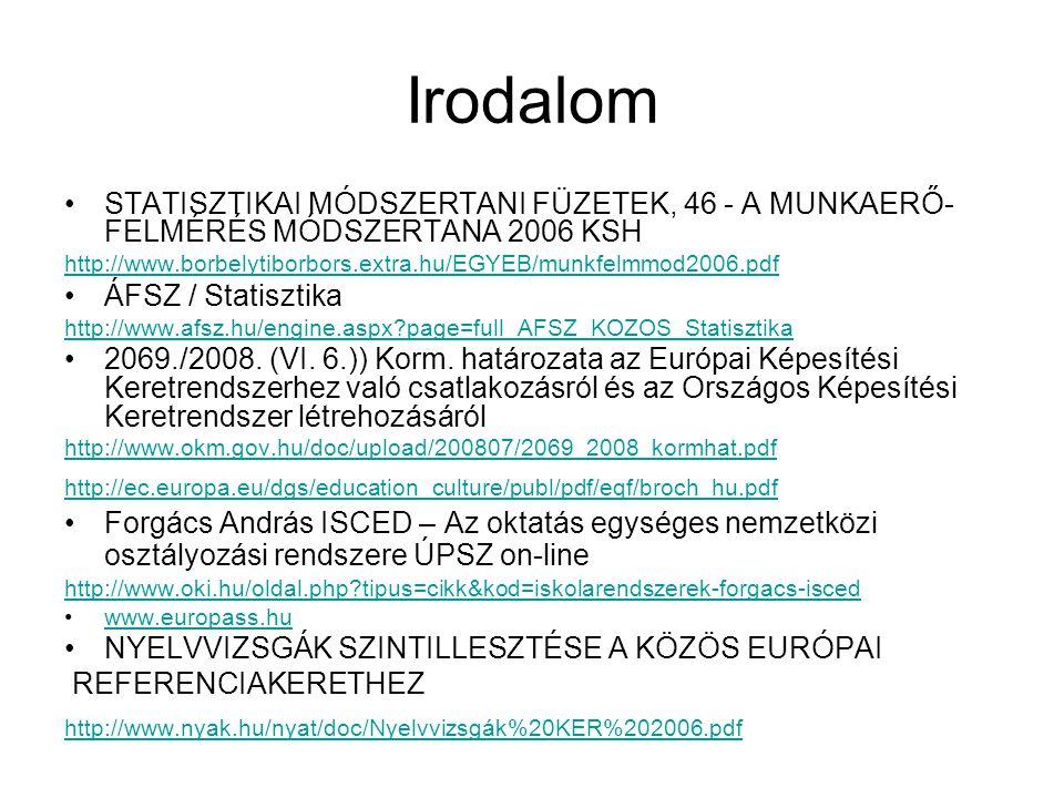 Irodalom STATISZTIKAI MÓDSZERTANI FÜZETEK, 46 - A MUNKAERŐ- FELMÉRÉS MÓDSZERTANA 2006 KSH http://www.borbelytiborbors.extra.hu/EGYEB/munkfelmmod2006.p