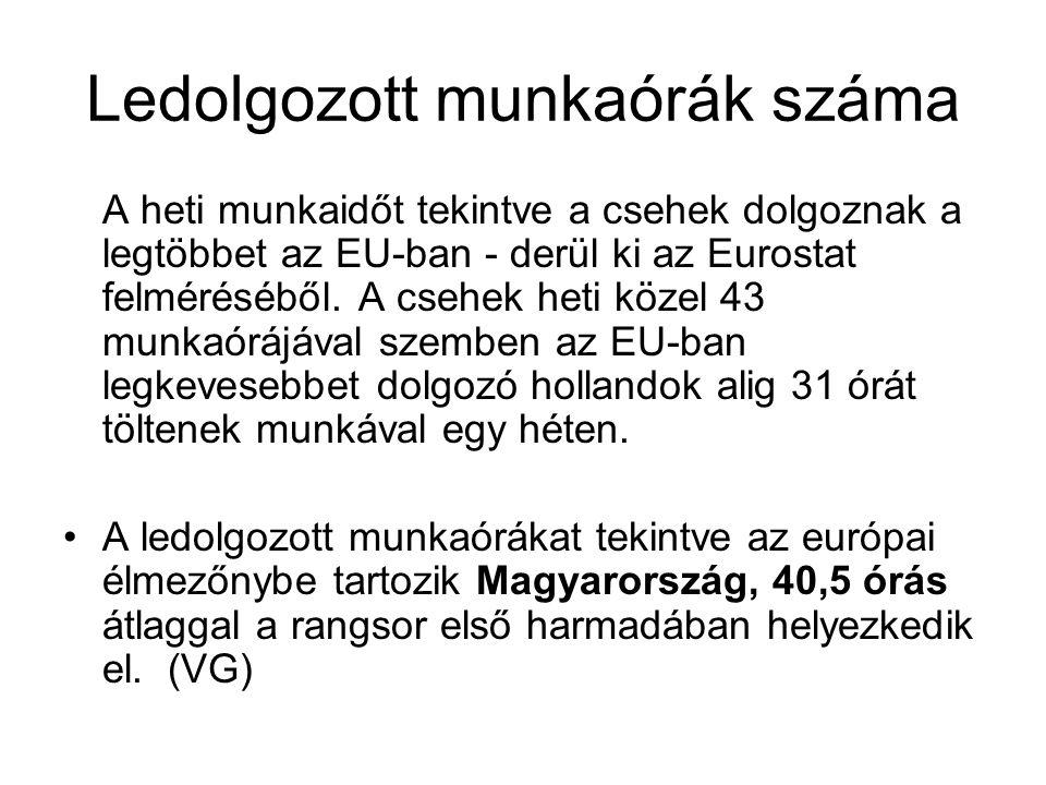 Ledolgozott munkaórák száma A heti munkaidőt tekintve a csehek dolgoznak a legtöbbet az EU-ban - derül ki az Eurostat felméréséből. A csehek heti köze