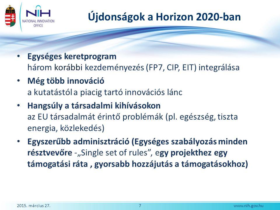 2015. március 27.7www.nih.gov.hu Újdonságok a Horizon 2020-ban Egységes keretprogram három korábbi kezdeményezés (FP7, CIP, EIT) integrálása Még több