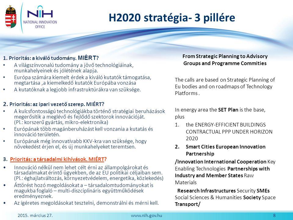 H2020 stratégia- 3 pillére 1. Prioritás: a kiváló tudomány. MIÉRT ? A világszínvonalú tudomány a jövő technológiáinak, munkahelyeinek és jólétének ala