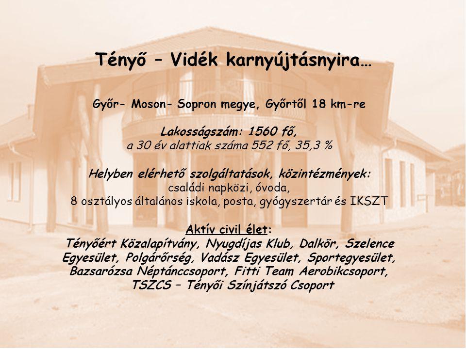 Tényő – Vidék karnyújtásnyira… Győr- Moson- Sopron megye, Győrtől 18 km-re Lakosságszám: 1560 fő, a 30 év alattiak száma 552 fő, 35,3 % Helyben elérhe