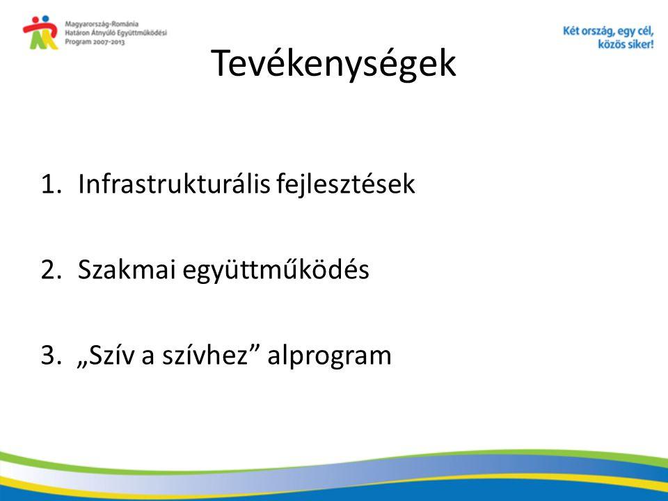 """Tevékenységek 1.Infrastrukturális fejlesztések 2.Szakmai együttműködés 3. """"Szív a szívhez"""" alprogram"""