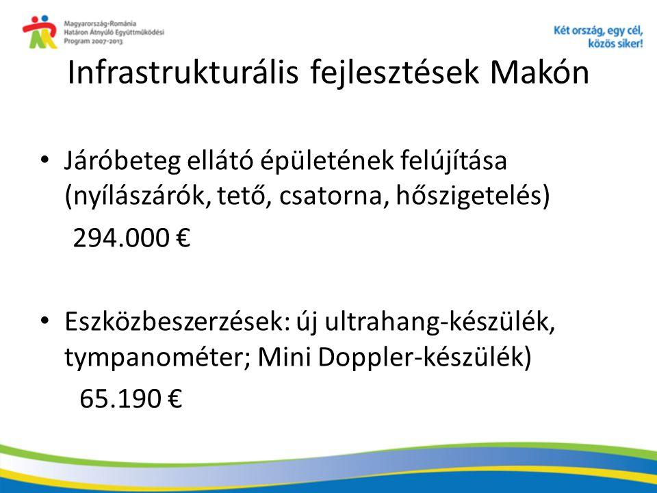 Infrastrukturális fejlesztések Makón Járóbeteg ellátó épületének felújítása (nyílászárók, tető, csatorna, hőszigetelés) 294.000 € Eszközbeszerzések: új ultrahang-készülék, tympanométer; Mini Doppler-készülék) 65.190 €