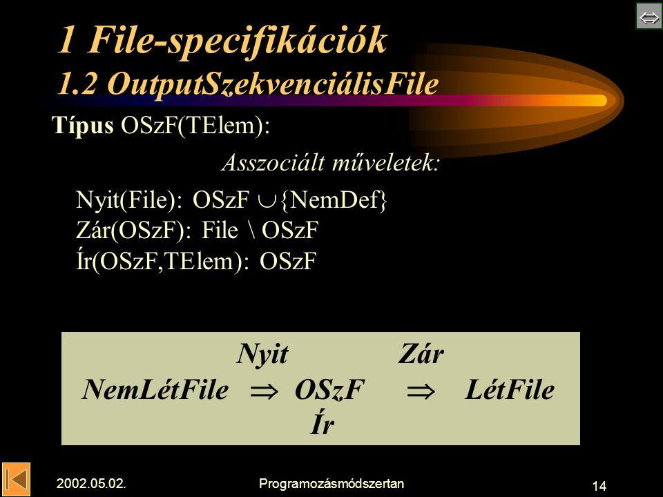 2002.05.02.Programozásmódszertan 14 1 File-specifikációk 1.2 OutputSzekvenciálisFile Típus OSzF(TElem): Asszociált műveletek: Nyit(File): OSzF  {NemDef} Zár(OSzF): File \ OSzF Ír(OSzF,TElem): OSzF Nyit Zár NemLétFile  OSzF  LétFile Ír