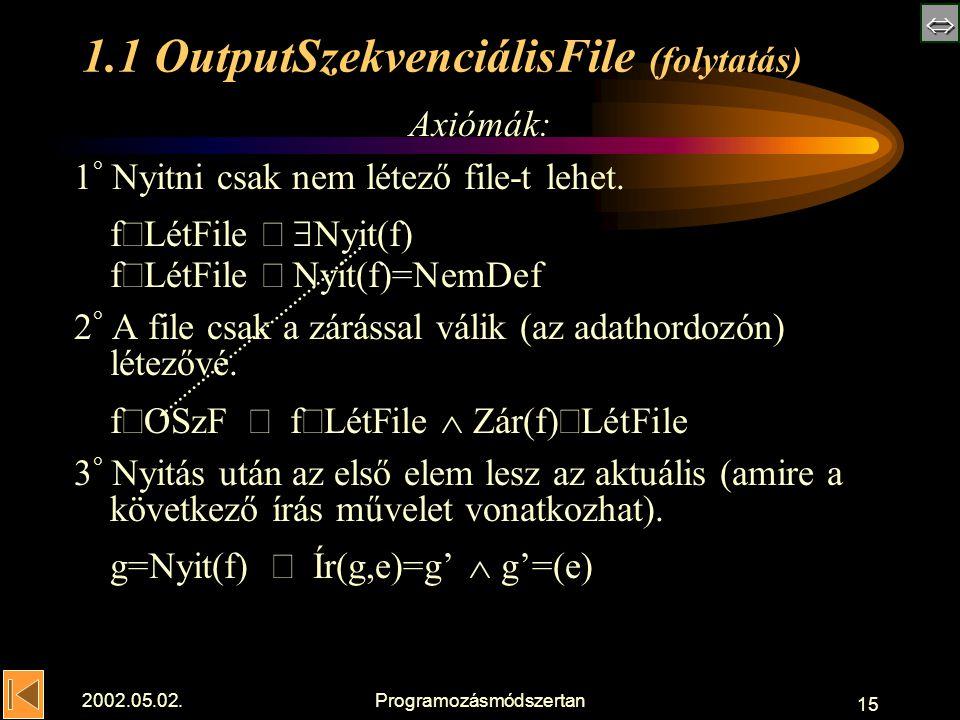  2002.05.02.Programozásmódszertan 15 1.1 OutputSzekvenciálisFile (folytatás) Axiómák: 1 ° Nyitni csak nem létező file-t lehet.