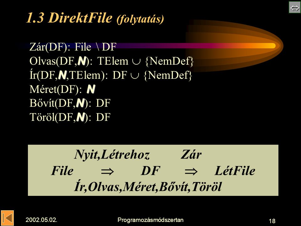  2002.05.02.Programozásmódszertan 18 1.3 DirektFile (folytatás) N N N N N Zár(DF): File \ DF Olvas(DF, N ): TElem  {NemDef} Ír(DF, N,TElem): DF  {NemDef} Méret(DF): N Bővít(DF, N ): DF Töröl(DF, N ): DF Nyit,Létrehoz Zár File  DF  LétFile Ír,Olvas,Méret,Bővít,Töröl