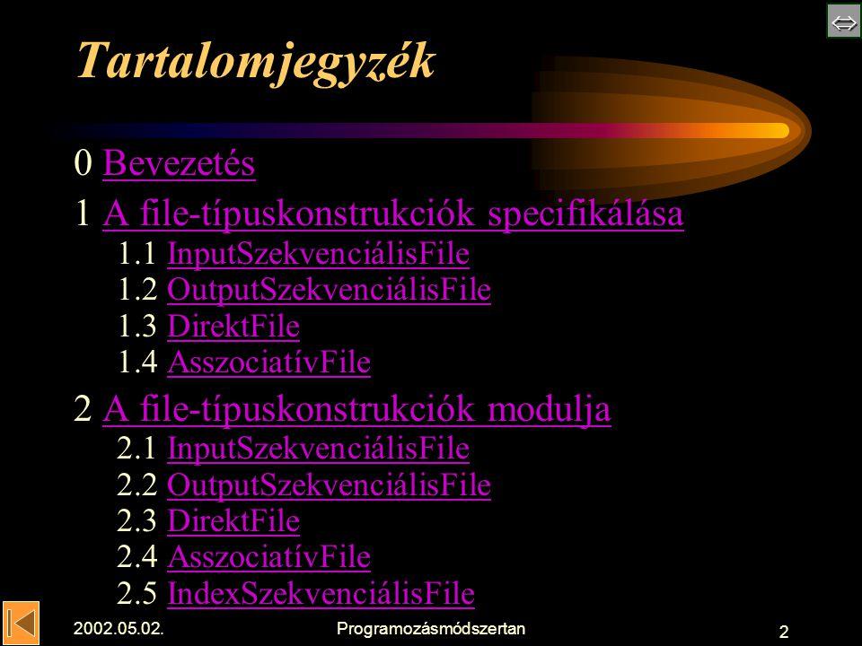  2002.05.02.Programozásmódszertan 2 Tartalomjegyzék 0 BevezetésBevezetés 1 A file-típuskonstrukciók specifikálásaA file-típuskonstrukciók specifikálása 1.1 InputSzekvenciálisFileInputSzekvenciálisFile 1.2 OutputSzekvenciálisFileOutputSzekvenciálisFile 1.3 DirektFileDirektFile 1.4 AsszociatívFileAsszociatívFile 2 A file-típuskonstrukciók moduljaA file-típuskonstrukciók modulja 2.1 InputSzekvenciálisFileInputSzekvenciálisFile 2.2 OutputSzekvenciálisFileOutputSzekvenciálisFile 2.3 DirektFileDirektFile 2.4 AsszociatívFileAsszociatívFile 2.5 IndexSzekvenciálisFileIndexSzekvenciálisFile