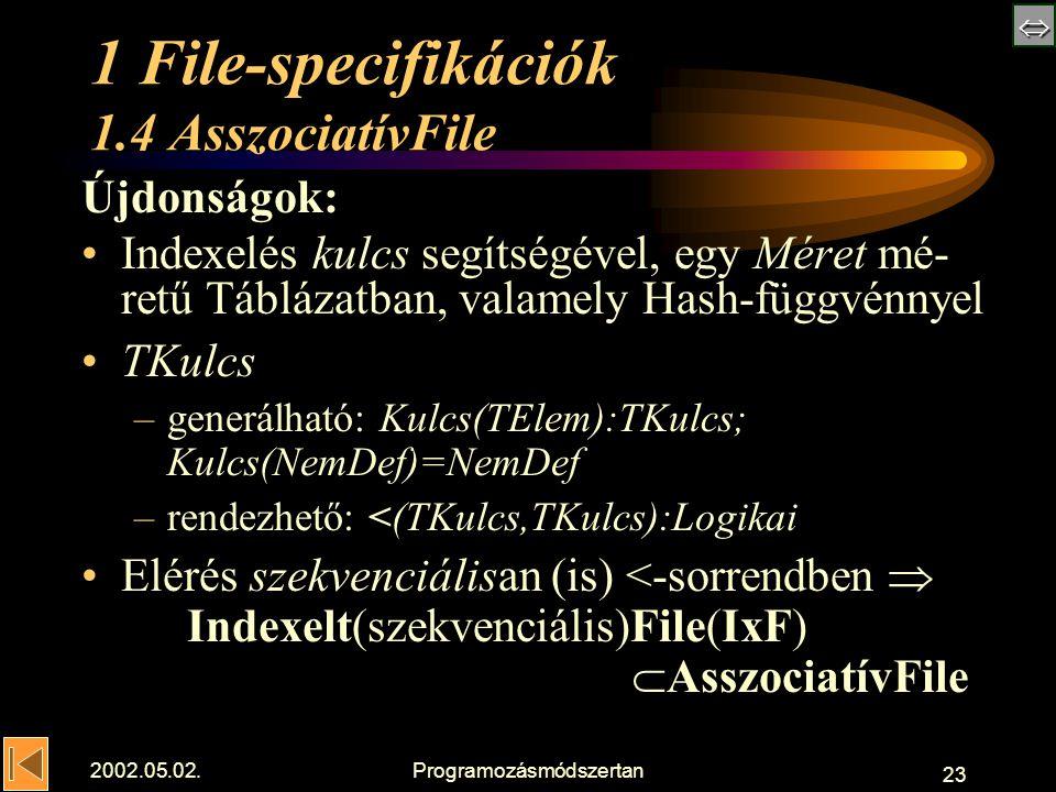  2002.05.02.Programozásmódszertan 23 1 File-specifikációk 1.4 AsszociatívFile Újdonságok: Indexelés kulcs segítségével, egy Méret mé- retű Táblázatban, valamely Hash-függvénnyel TKulcs –generálható: Kulcs(TElem):TKulcs; Kulcs(NemDef)=NemDef –rendezhető: <(TKulcs,TKulcs):Logikai Elérés szekvenciálisan (is) <-sorrendben  Indexelt(szekvenciális)File(IxF)  AsszociatívFile