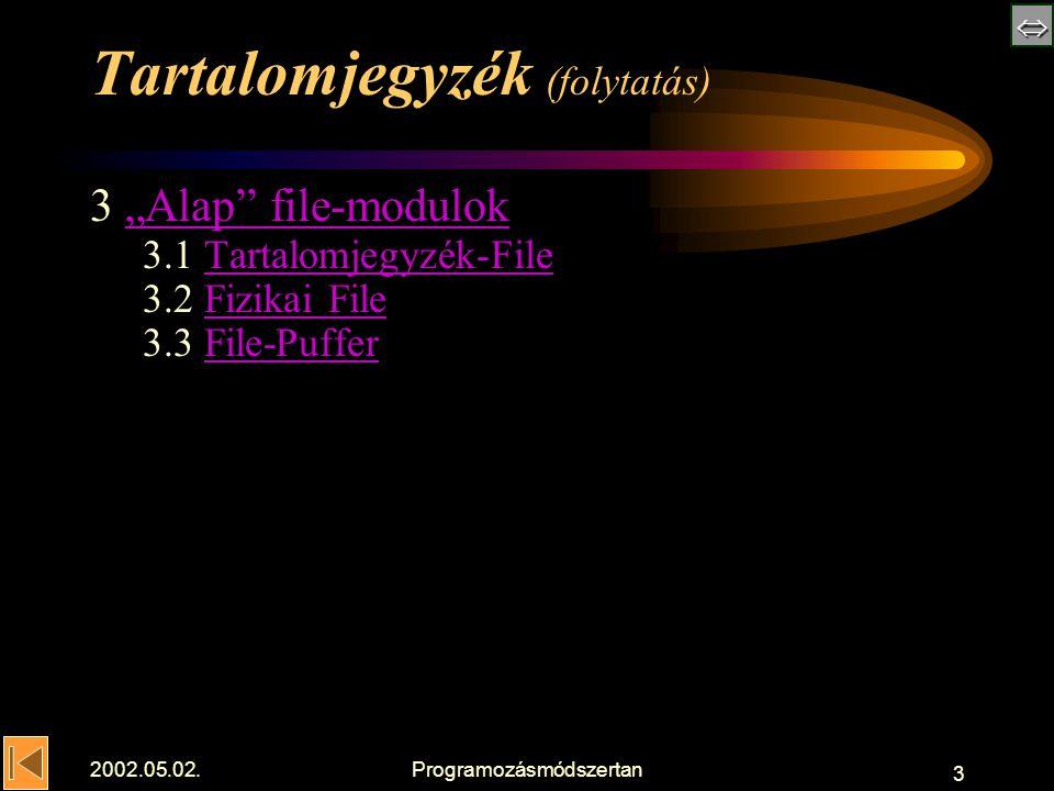 """ 2002.05.02.Programozásmódszertan 3 Tartalomjegyzék (folytatás) 3 """"Alap file-modulok""""Alap file-modulok 3.1 Tartalomjegyzék-FileTartalomjegyzék-File 3.2 Fizikai FileFizikai File 3.3 File-PufferFile-Puffer"""