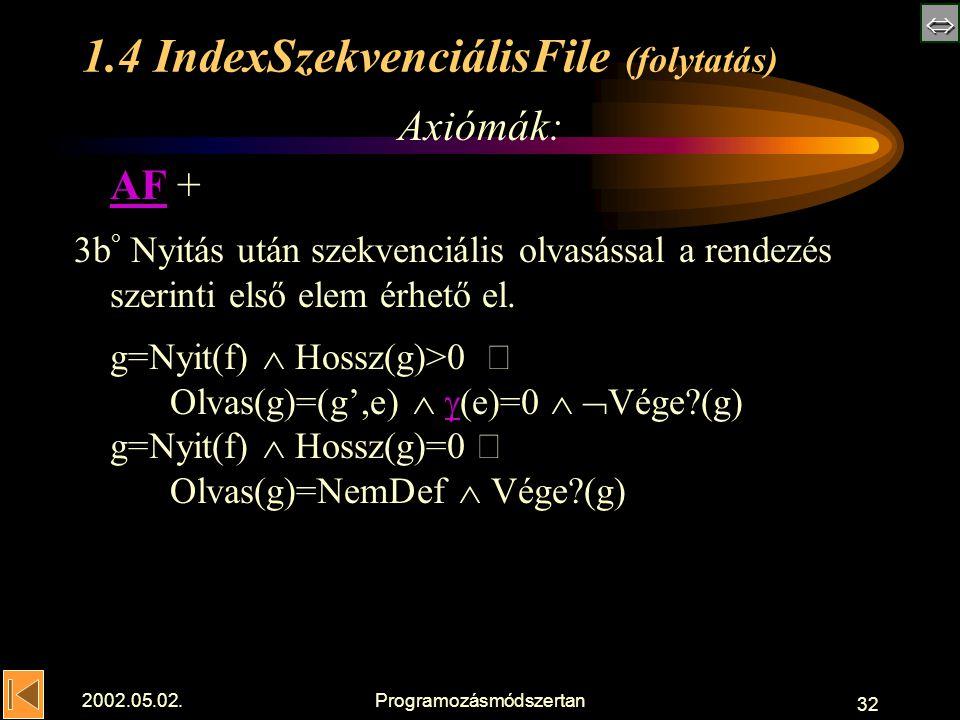  2002.05.02.Programozásmódszertan 32 1.4 IndexSzekvenciálisFile (folytatás) Axiómák: AFAF + 3b ° Nyitás után szekvenciális olvasással a rendezés szerinti első elem érhető el.