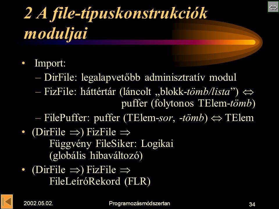 """ 2002.05.02.Programozásmódszertan 34 2 A file-típuskonstrukciók moduljai Import: –DirFile: legalapvetőbb adminisztratív modul –FizFile: háttértár (láncolt """"blokk-tömb/lista )  puffer (folytonos TElem-tömb) –FilePuffer: puffer (TElem-sor, -tömb)  TElem (DirFile  ) FizFile  Függvény FileSiker: Logikai (globális hibaváltozó) (DirFile  ) FizFile  FileLeíróRekord (FLR)"""