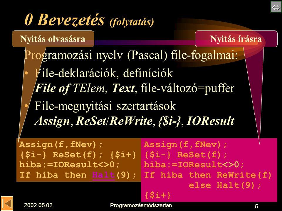  2002.05.02.Programozásmódszertan 5 0 Bevezetés (folytatás) Programozási nyelv (Pascal) file-fogalmai: File-deklarációk, definíciók File of TElem, Text, file-változó=puffer File-megnyitási szertartások Assign, ReSet/ReWrite, {$i-}, IOResult Assign(f,fNev); {$i-} ReSet(f); {$i+} hiba:=IOResult<>0; If hiba then Halt(9);Halt Nyitás olvasásra Assign(f,fNev); {$i-} ReSet(f); hiba:=IOResult<>0; If hiba then ReWrite(f) else Halt(9); {$i+} Nyitás írásra
