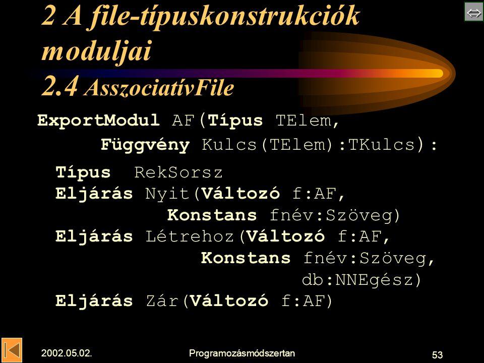  2002.05.02.Programozásmódszertan 53 2 A file-típuskonstrukciók moduljai 2.4 AsszociatívFile ExportModul AF ( Típus TElem, Függvény Kulcs(TElem):TKulcs ) : TípusRekSorsz Eljárás Nyit(Változó f:AF, Konstans fnév:Szöveg) Eljárás Létrehoz(Változó f:AF, Konstans fnév:Szöveg, db:NNEgész) Eljárás Zár(Változó f:AF)