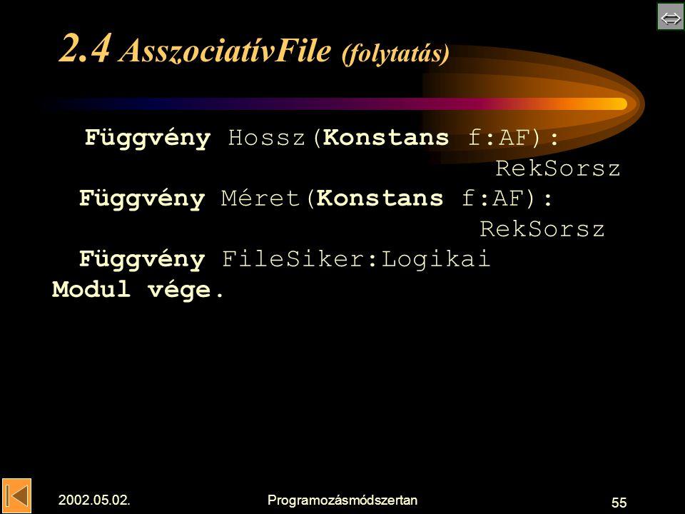  2002.05.02.Programozásmódszertan 55 2.4 AsszociatívFile (folytatás) Függvény Hossz(Konstans f:AF): RekSorsz Függvény Méret(Konstans f:AF): RekSorsz Függvény FileSiker:Logikai Modul vége.