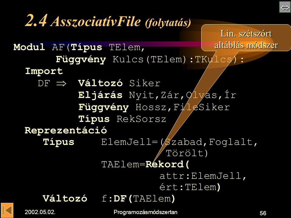  2002.05.02.Programozásmódszertan 56 2.4 AsszociatívFile (folytatás) Modul AF(Típus TElem, Függvény Kulcs(TElem):TKulcs): Import DF  Változó Siker Eljárás Nyit,Zár,Olvas,Ír Függvény Hossz,FileSiker Típus RekSorsz Reprezentáció TípusElemJell=(Szabad,Foglalt, Törölt) TAElem=Rekord( attr:ElemJell, ért:TElem) Változóf:DF(TAElem) Lin.