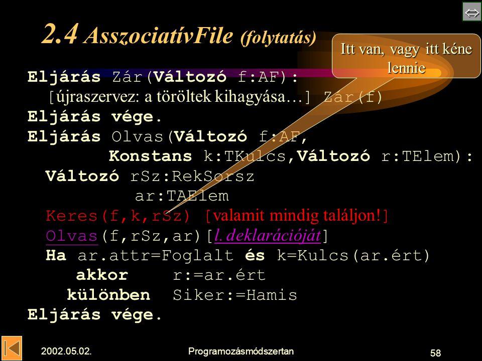  2002.05.02.Programozásmódszertan 58 2.4 AsszociatívFile (folytatás) Eljárás Zár(Változó f:AF): [ újraszervez: a töröltek kihagyása… ] Zár(f) Eljárás vége.