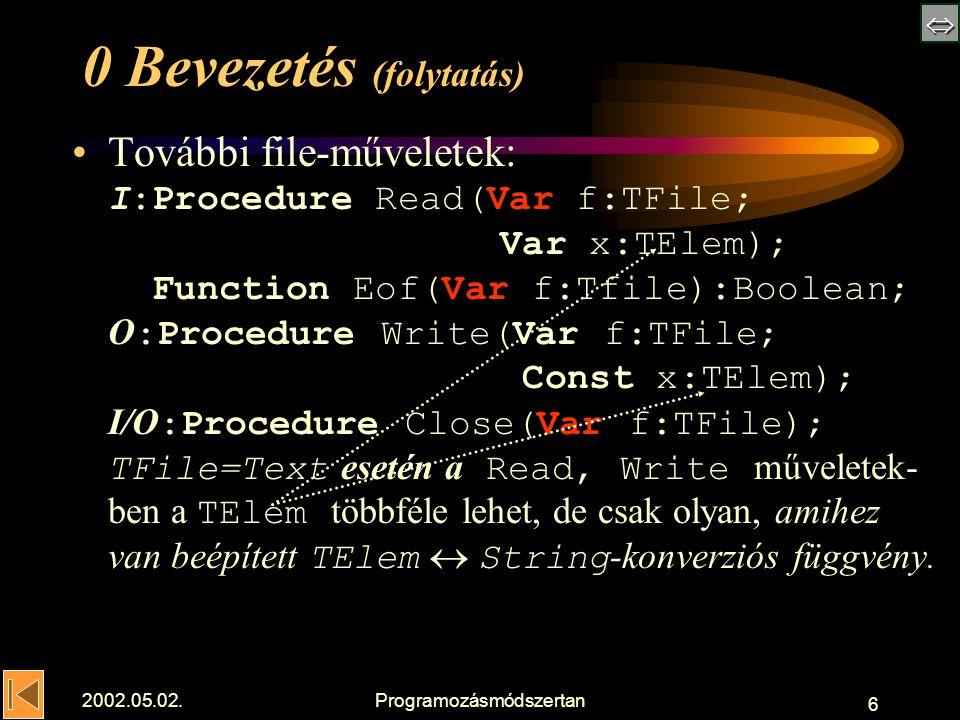  2002.05.02.Programozásmódszertan 6 0 Bevezetés (folytatás) További file-műveletek: I:Procedure Read(Var f:TFile; Var x:TElem); Function Eof(Var f:Tfile):Boolean; O :Procedure Write(Var f:TFile; Const x:TElem); I/O :Procedure Close(Var f:TFile); TFile=Text esetén a Read, Write műveletek- ben a TElem többféle lehet, de csak olyan, amihez van beépített TElem  String -konverziós függvény.