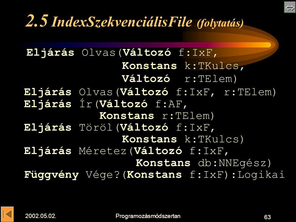  2002.05.02.Programozásmódszertan 63 2.5 IndexSzekvenciálisFile (folytatás) Eljárás Olvas(Változó f:IxF, Konstans k:TKulcs, Változó r:TElem) Eljárás Olvas(Változó f:IxF, r:TElem) Eljárás Ír(Változó f:AF, Konstans r:TElem) Eljárás Töröl(Változó f:IxF, Konstans k:TKulcs) Eljárás Méretez(Változó f:IxF, Konstans db:NNEgész) Függvény Vége (Konstans f:IxF):Logikai