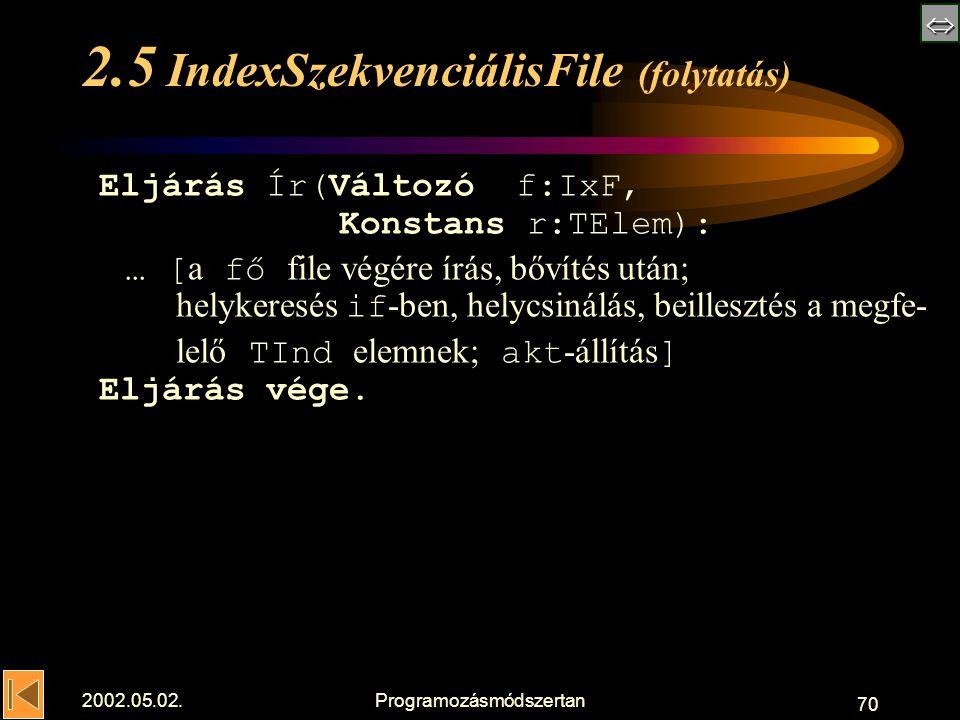  2002.05.02.Programozásmódszertan 70 2.5 IndexSzekvenciálisFile (folytatás) Eljárás Ír(Változó f:IxF, Konstans r:TElem): … [ a fő file végére írás, bővítés után; helykeresés if -ben, helycsinálás, beillesztés a megfe- lelő TInd elemnek; akt -állítás ] Eljárás vége.