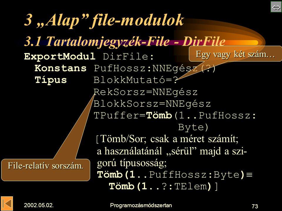 """ 2002.05.02.Programozásmódszertan 73 3 """"Alap file-modulok 3.1 Tartalomjegyzék-File - DirFile ExportModul DirFile: Konstans PufHossz:NNEgész( ) Típus BlokkMutató=."""