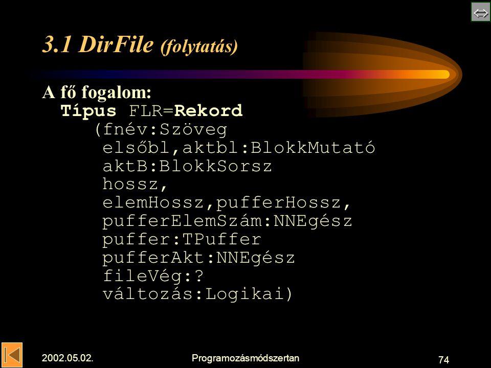  2002.05.02.Programozásmódszertan 74 3.1 DirFile (folytatás) A fő fogalom: Típus FLR=Rekord (fnév:Szöveg elsőbl,aktbl:BlokkMutató aktB:BlokkSorsz hossz, elemHossz,pufferHossz, pufferElemSzám:NNEgész puffer:TPuffer pufferAkt:NNEgész fileVég:.