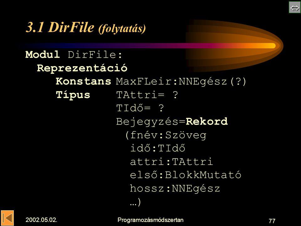  2002.05.02.Programozásmódszertan 77 3.1 DirFile (folytatás) Modul DirFile: Reprezentáció KonstansMaxFLeir:NNEgész( ) TípusTAttri= .