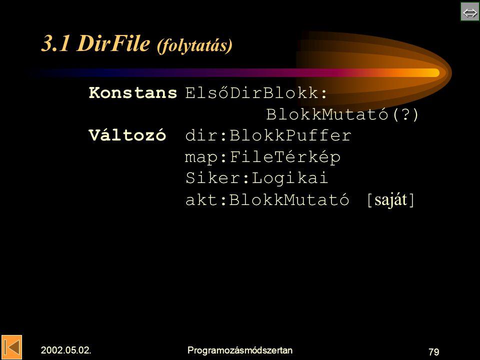  2002.05.02.Programozásmódszertan 79 3.1 DirFile (folytatás) KonstansElsőDirBlokk: BlokkMutató( ) Változódir:BlokkPuffer map:FileTérkép Siker:Logikai akt:BlokkMutató [ saját ]