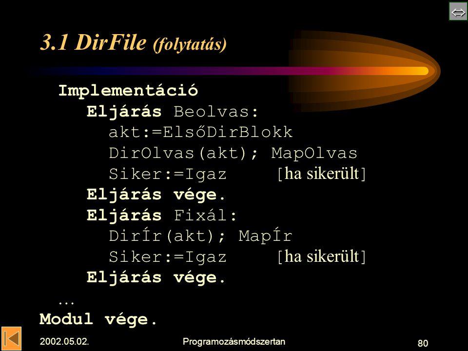  2002.05.02.Programozásmódszertan 80 3.1 DirFile (folytatás) Implementáció Eljárás Beolvas: akt:=ElsőDirBlokk DirOlvas(akt); MapOlvas Siker:=Igaz[ ha sikerült ] Eljárás vége.