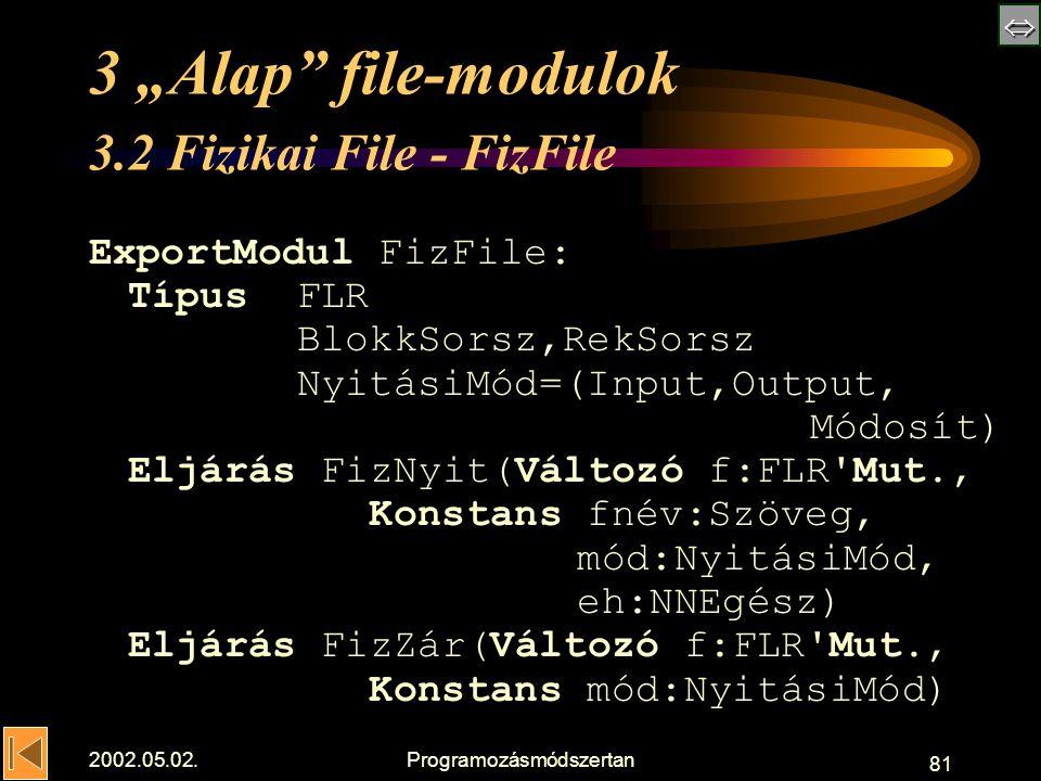 """ 2002.05.02.Programozásmódszertan 81 3 """"Alap file-modulok 3.2 Fizikai File - FizFile ExportModul FizFile: TípusFLR BlokkSorsz,RekSorsz NyitásiMód=(Input,Output, Módosít) Eljárás FizNyit(Változó f:FLR Mut., Konstans fnév:Szöveg, mód:NyitásiMód, eh:NNEgész) Eljárás FizZár(Változó f:FLR Mut., Konstans mód:NyitásiMód)"""