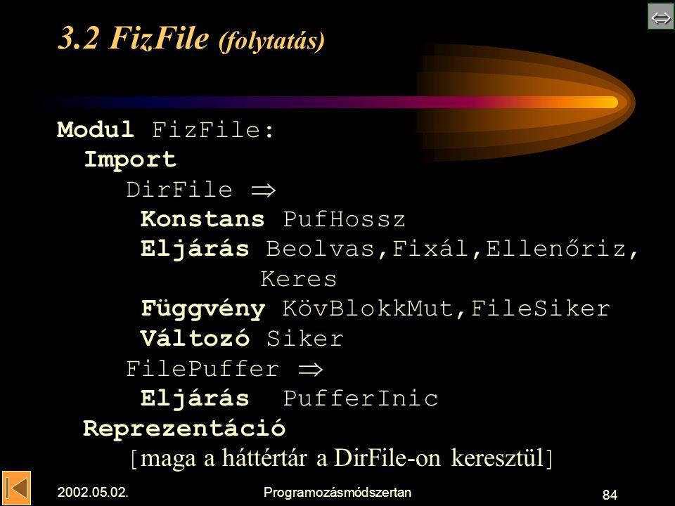  2002.05.02.Programozásmódszertan 84 3.2 FizFile (folytatás) Modul FizFile: Import DirFile  Konstans PufHossz Eljárás Beolvas,Fixál,Ellenőriz, Keres Függvény KövBlokkMut,FileSiker Változó Siker FilePuffer  Eljárás PufferInic Reprezentáció [ maga a háttértár a DirFile-on keresztül ]