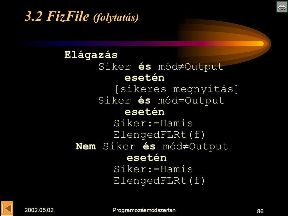  2002.05.02.Programozásmódszertan 86 3.2 FizFile (folytatás) Elágazás Siker és mód  Output esetén [sikeres megnyitás] Siker és mód=Output esetén Siker:=Hamis ElengedFLRt(f) Nem Siker és mód  Output esetén Siker:=Hamis ElengedFLRt(f)