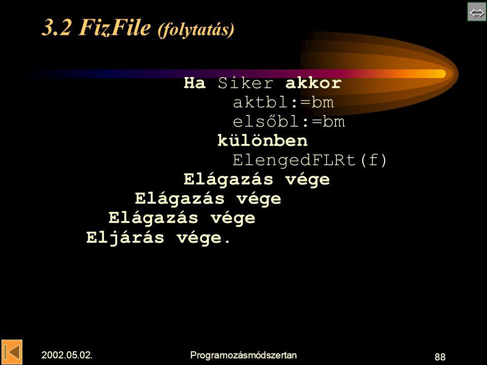  2002.05.02.Programozásmódszertan 88 3.2 FizFile (folytatás) Ha Siker akkor aktbl:=bm elsőbl:=bm különben ElengedFLRt(f) Elágazás vége Elágazás vége Elágazás vége Eljárás vége.