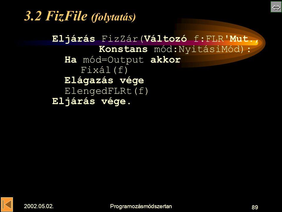  2002.05.02.Programozásmódszertan 89 3.2 FizFile (folytatás) Eljárás FizZár(Változó f:FLR Mut., Konstans mód:NyitásiMód): Ha mód=Output akkor Fixál(f) Elágazás vége ElengedFLRt(f) Eljárás vége.