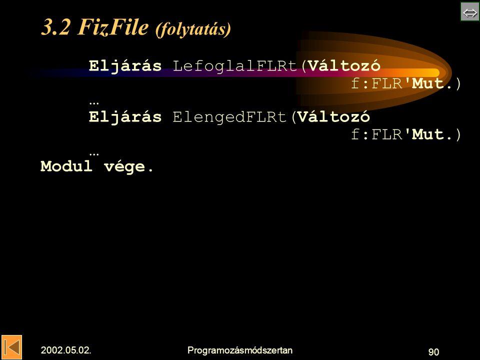  2002.05.02.Programozásmódszertan 90 3.2 FizFile (folytatás) Eljárás LefoglalFLRt(Változó f:FLR Mut.) … Eljárás ElengedFLRt(Változó f:FLR Mut.) … Modul vége.