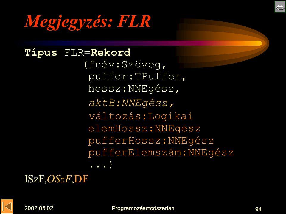  2002.05.02.Programozásmódszertan 94 Megjegyzés: FLR Típus FLR=Rekord (fnév:Szöveg, puffer:TPuffer, hossz:NNEgész, aktB:NNEgész, változás:Logikai elemHossz:NNEgész pufferHossz:NNEgész pufferElemszám:NNEgész...) ISzF,OSzF,DF