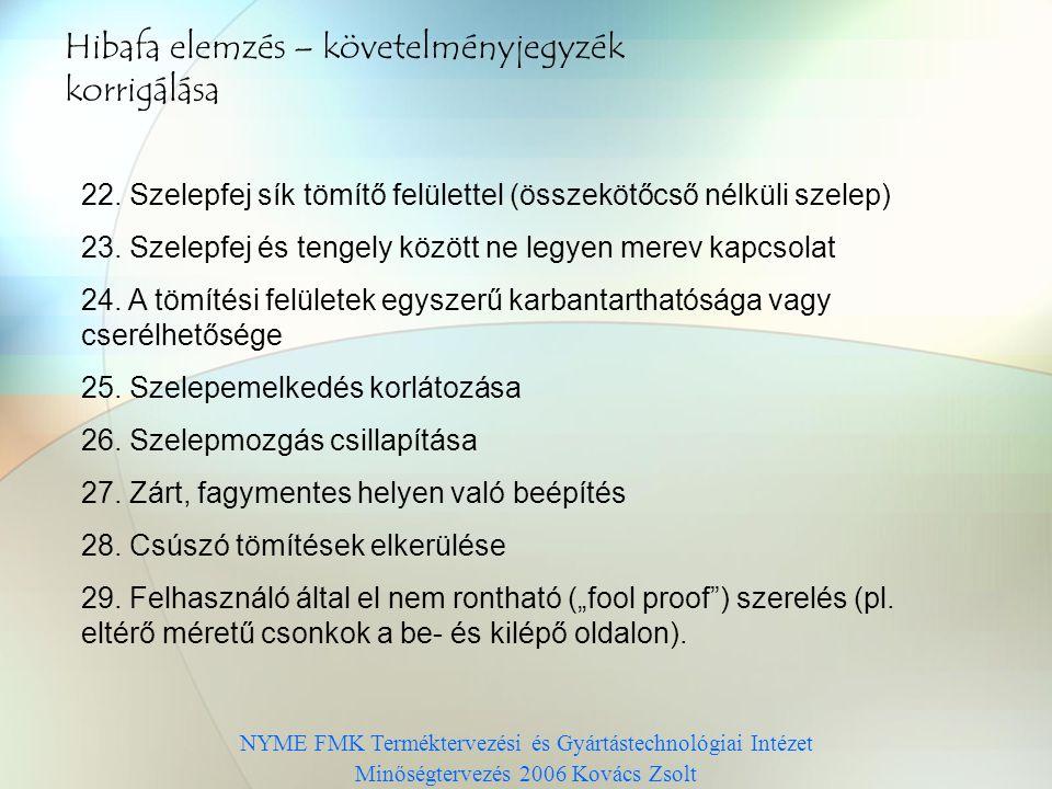 NYME FMK Terméktervezési és Gyártástechnológiai Intézet Minőségtervezés 2006 Kovács Zsolt Hibafa elemzés – követelményjegyzék korrigálása 22.